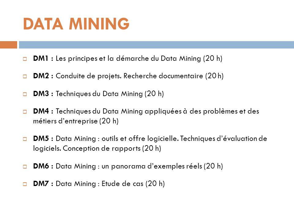 DATA MINING DM1 : Les principes et la démarche du Data Mining (20 h) DM2 : Conduite de projets. Recherche documentaire (20 h) DM3 : Techniques du Data