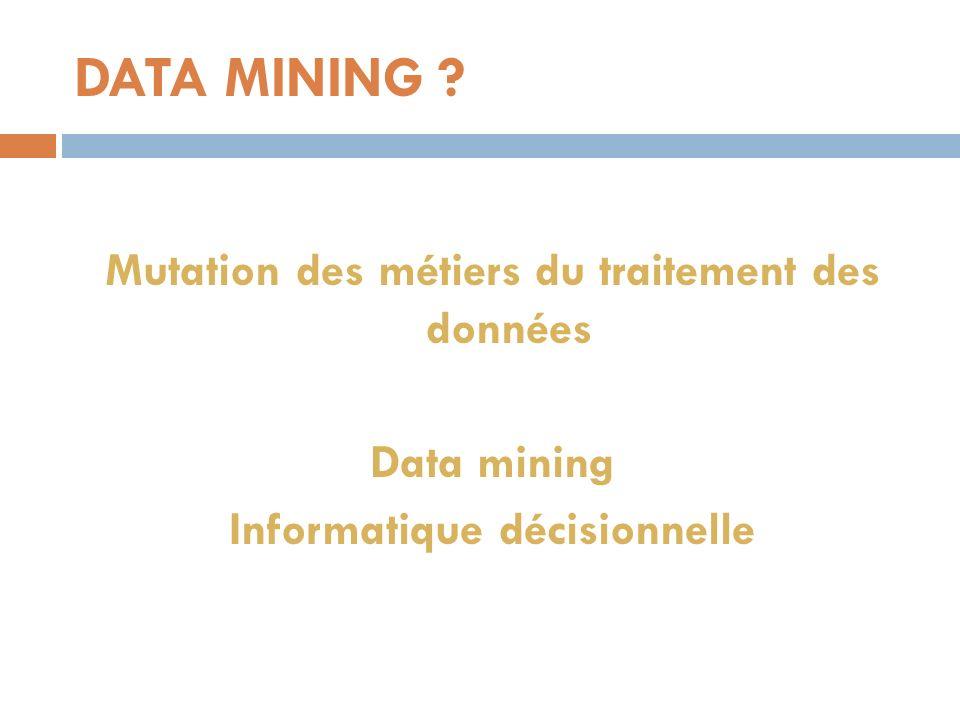 DATA MINING ? Mutation des métiers du traitement des données Data mining Informatique décisionnelle