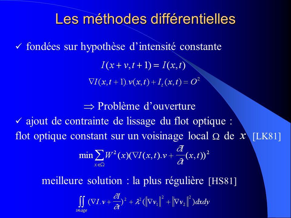 Les méthodes différentielles fondées sur hypothèse dintensité constante Problème douverture ajout de contrainte de lissage du flot optique : flot opti