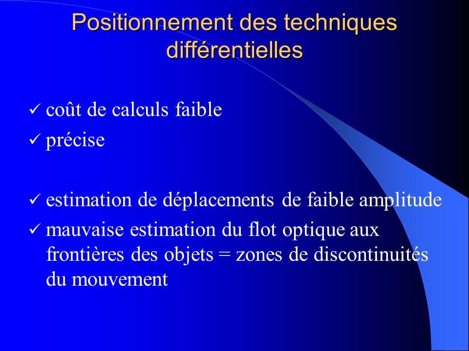 Positionnement des techniques différentielles coût de calculs faible précise estimation de déplacements de faible amplitude mauvaise estimation du flo
