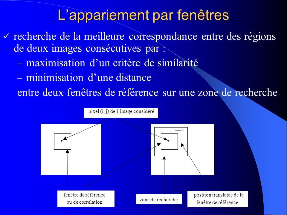 Lappariement par fenêtres recherche de la meilleure correspondance entre des régions de deux images consécutives par : – maximisation dun critère de s