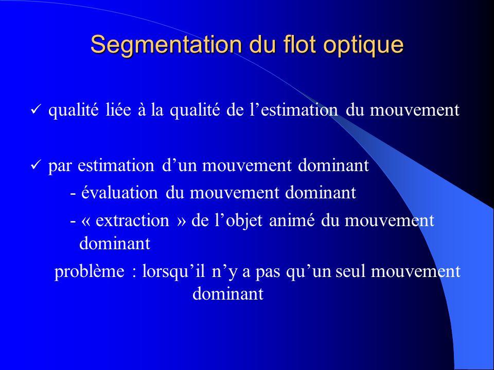 Segmentation du flot optique qualité liée à la qualité de lestimation du mouvement par estimation dun mouvement dominant - évaluation du mouvement dom