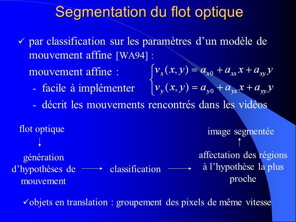 Segmentation du flot optique par classification sur les paramètres dun modèle de mouvement affine [WA94] : mouvement affine : - facile à implémenter -
