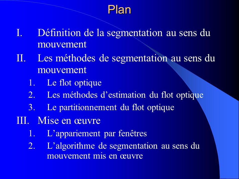 Plan I.Définition de la segmentation au sens du mouvement II.Les méthodes de segmentation au sens du mouvement 1.Le flot optique 2.Les méthodes destim