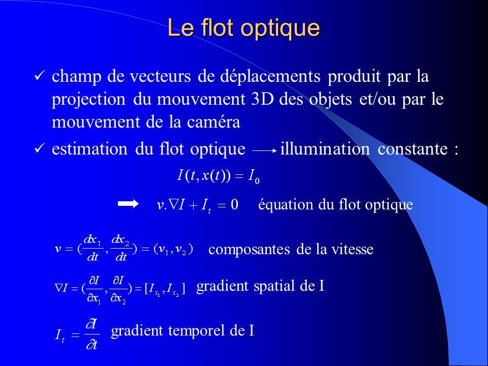 Estimation du flot optique Représentation des normes des vecteurs vitesses et du flot optique évalués par appariement à partir dimages en niveaux de gris à gauche, à partir dimages en couleurs à droite