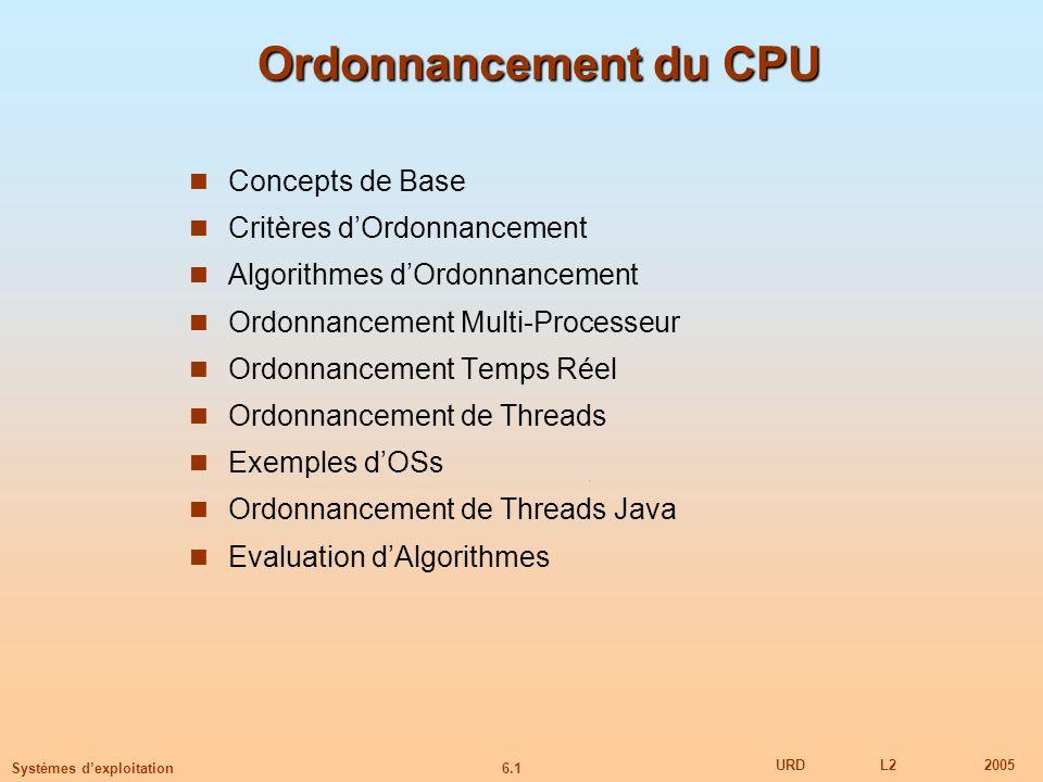 6.1 URDL22005 Systèmes dexploitation Ordonnancement du CPU Concepts de Base Critères dOrdonnancement Algorithmes dOrdonnancement Ordonnancement Multi-Processeur Ordonnancement Temps Réel Ordonnancement de Threads Exemples dOSs Ordonnancement de Threads Java Evaluation dAlgorithmes