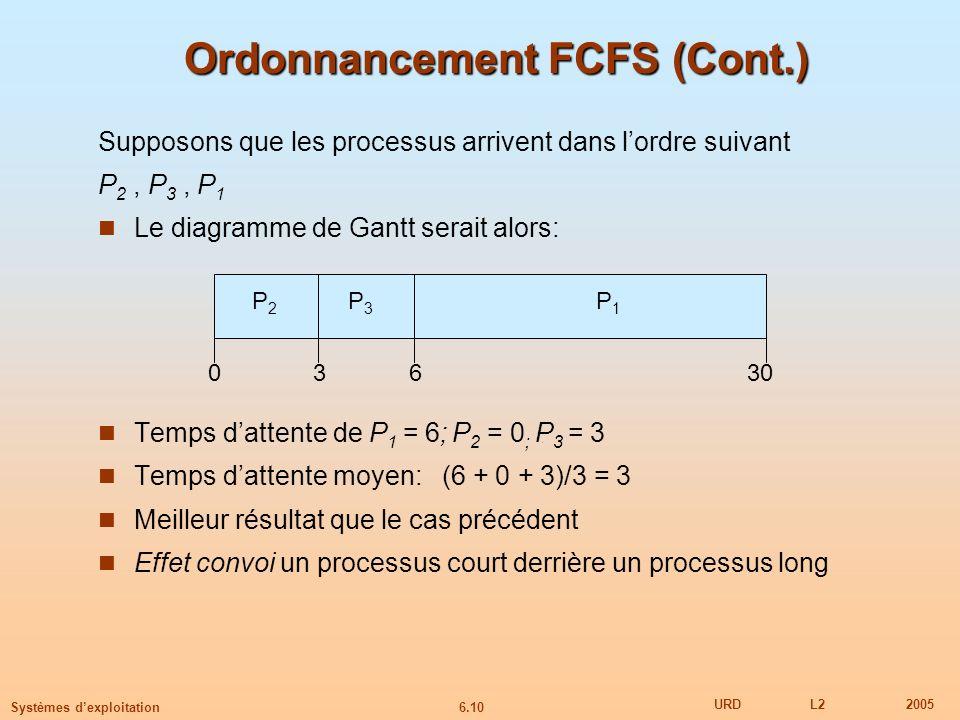 6.10 URDL22005 Systèmes dexploitation Ordonnancement FCFS (Cont.) Supposons que les processus arrivent dans lordre suivant P 2, P 3, P 1 Le diagramme de Gantt serait alors: Temps dattente de P 1 = 6; P 2 = 0 ; P 3 = 3 Temps dattente moyen: (6 + 0 + 3)/3 = 3 Meilleur résultat que le cas précédent Effet convoi un processus court derrière un processus long P1P1 P3P3 P2P2 63300