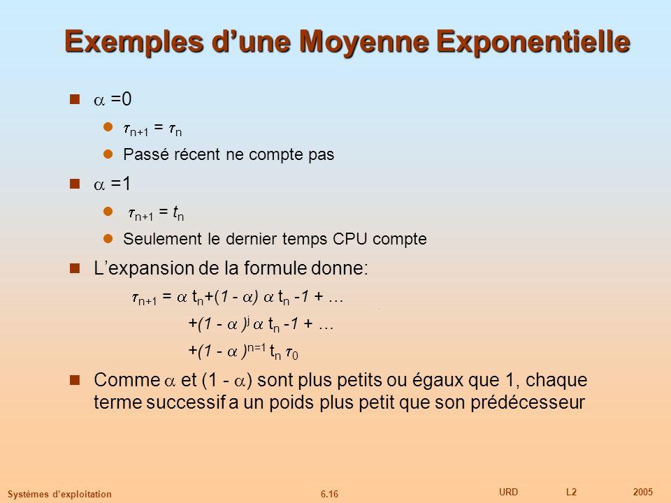 6.16 URDL22005 Systèmes dexploitation Exemples dune Moyenne Exponentielle =0 n+1 = n Passé récent ne compte pas =1 n+1 = t n Seulement le dernier temps CPU compte Lexpansion de la formule donne: n+1 = t n +(1 - ) t n -1 + … +(1 - ) j t n -1 + … +(1 - ) n=1 t n 0 Comme et (1 - ) sont plus petits ou égaux que 1, chaque terme successif a un poids plus petit que son prédécesseur