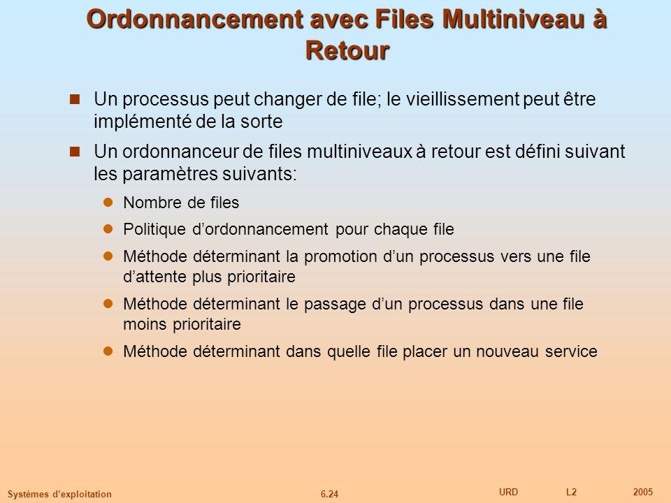 6.24 URDL22005 Systèmes dexploitation Ordonnancement avec Files Multiniveau à Retour Un processus peut changer de file; le vieillissement peut être implémenté de la sorte Un ordonnanceur de files multiniveaux à retour est défini suivant les paramètres suivants: Nombre de files Politique dordonnancement pour chaque file Méthode déterminant la promotion dun processus vers une file dattente plus prioritaire Méthode déterminant le passage dun processus dans une file moins prioritaire Méthode déterminant dans quelle file placer un nouveau service