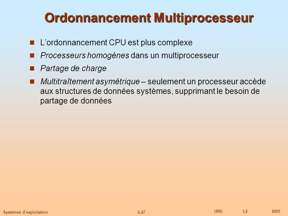 6.27 URDL22005 Systèmes dexploitation Ordonnancement Multiprocesseur Lordonnancement CPU est plus complexe Processeurs homogènes dans un multiprocesseur Partage de charge Multitraîtement asymétrique – seulement un processeur accède aux structures de données systèmes, supprimant le besoin de partage de données