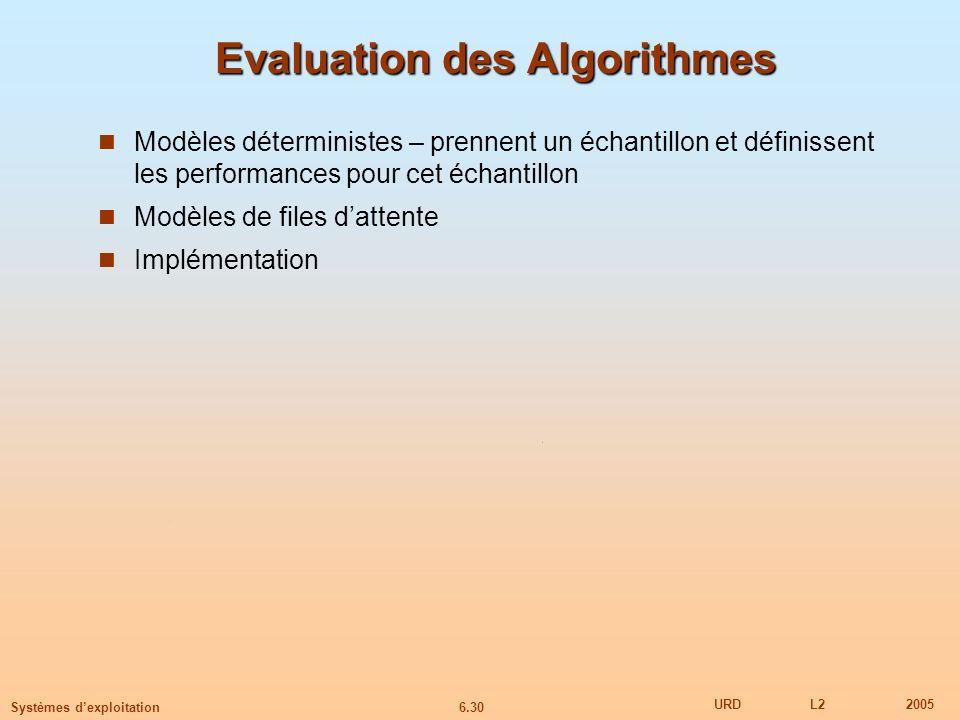 6.30 URDL22005 Systèmes dexploitation Evaluation des Algorithmes Modèles déterministes – prennent un échantillon et définissent les performances pour cet échantillon Modèles de files dattente Implémentation