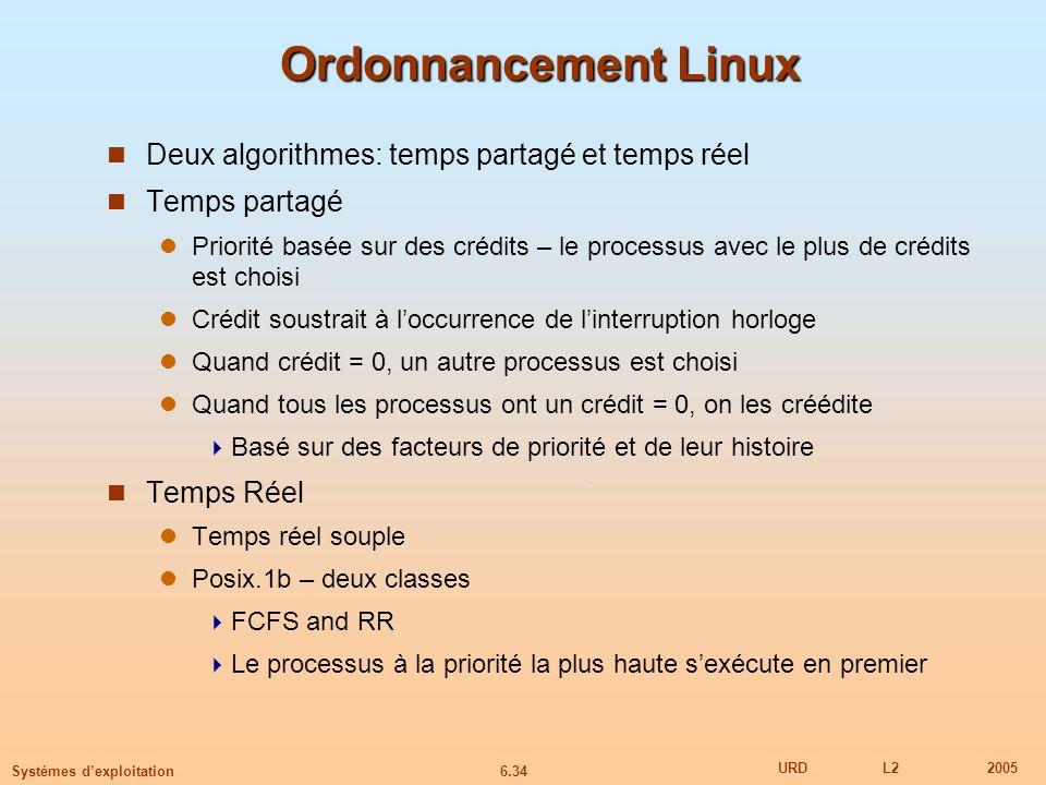 6.34 URDL22005 Systèmes dexploitation Ordonnancement Linux Deux algorithmes: temps partagé et temps réel Temps partagé Priorité basée sur des crédits – le processus avec le plus de crédits est choisi Crédit soustrait à loccurrence de linterruption horloge Quand crédit = 0, un autre processus est choisi Quand tous les processus ont un crédit = 0, on les créédite Basé sur des facteurs de priorité et de leur histoire Temps Réel Temps réel souple Posix.1b – deux classes FCFS and RR Le processus à la priorité la plus haute sexécute en premier