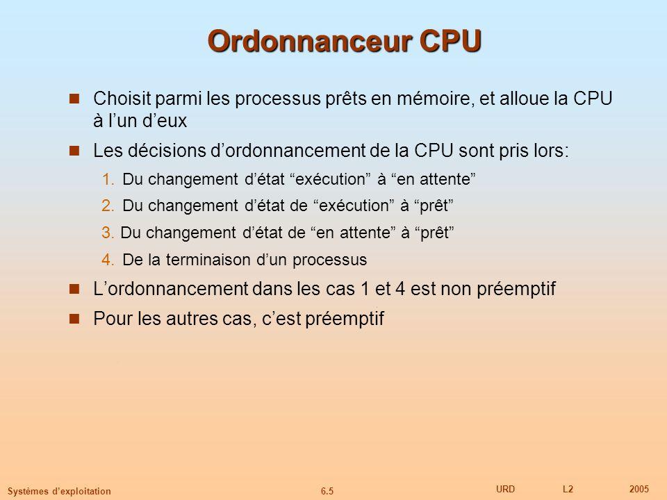 6.5 URDL22005 Systèmes dexploitation Ordonnanceur CPU Choisit parmi les processus prêts en mémoire, et alloue la CPU à lun deux Les décisions dordonnancement de la CPU sont pris lors: 1.