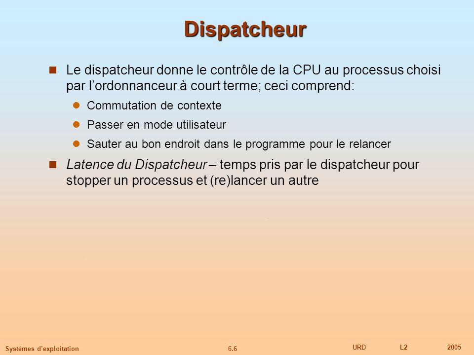 6.6 URDL22005 Systèmes dexploitation Dispatcheur Le dispatcheur donne le contrôle de la CPU au processus choisi par lordonnanceur à court terme; ceci comprend: Commutation de contexte Passer en mode utilisateur Sauter au bon endroit dans le programme pour le relancer Latence du Dispatcheur – temps pris par le dispatcheur pour stopper un processus et (re)lancer un autre