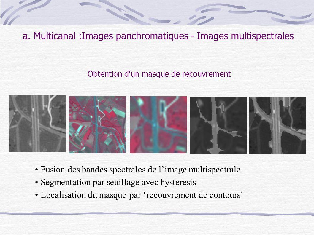 Fusion des bandes spectrales de limage multispectrale Segmentation par seuillage avec hysteresis Localisation du masque par recouvrement de contours a.