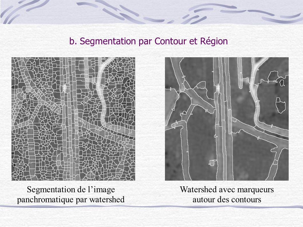b. Segmentation par Contour et Région Segmentation de limage panchromatique par watershed Watershed avec marqueurs autour des contours