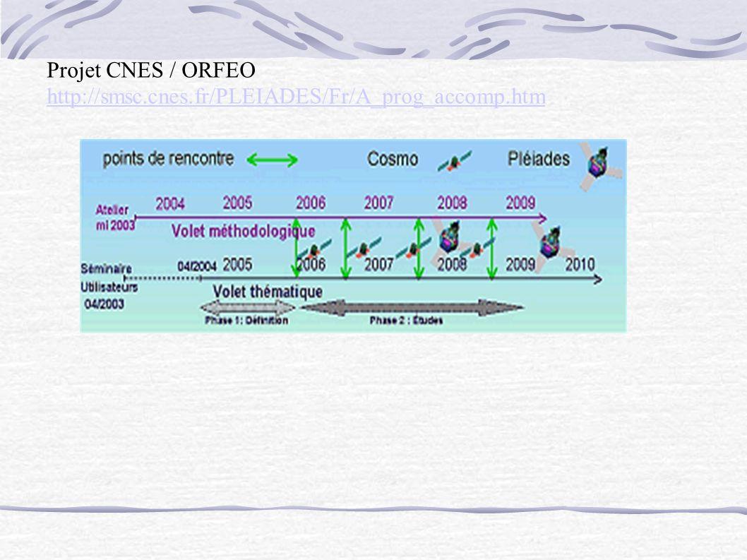 Projet CNES / ORFEO http://smsc.cnes.fr/PLEIADES/Fr/A_prog_accomp.htm