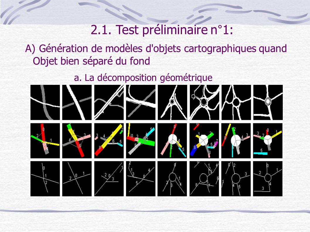 les primitives 2.3 Utilisation de ce modèle ad hoc ou presque (quelques exemples) pour la segmentation/reconnaissance