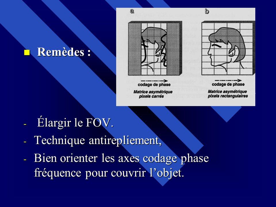 Remèdes : Remèdes : - Élargir le FOV. - Technique antirepliement, - Bien orienter les axes codage phase fréquence pour couvrir lobjet.