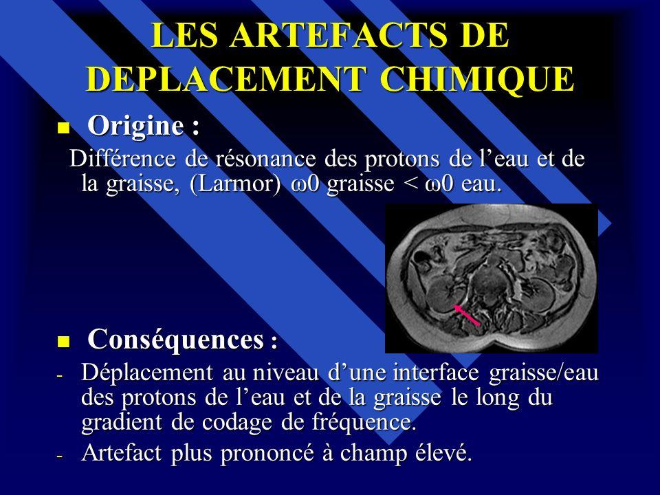 LES ARTEFACTS DE DEPLACEMENT CHIMIQUE Origine : Origine : Différence de résonance des protons de leau et de la graisse, (Larmor) ω0 graisse < ω0 eau.