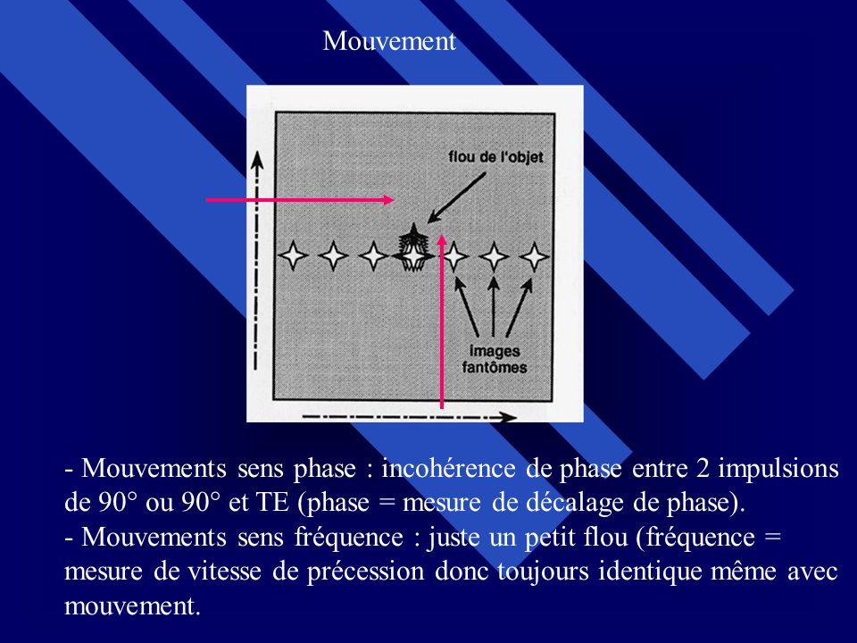 - Mouvements sens phase : incohérence de phase entre 2 impulsions de 90° ou 90° et TE (phase = mesure de décalage de phase). - Mouvements sens fréquen
