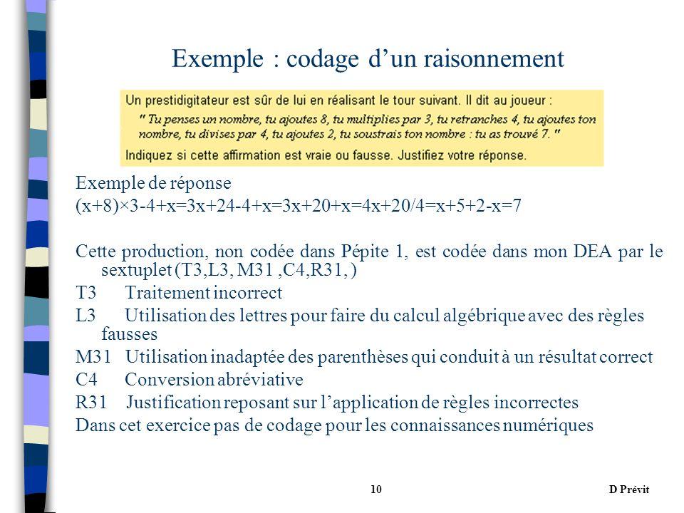 D Prévit10 Exemple : codage dun raisonnement Exemple de réponse (x+8)×3-4+x=3x+24-4+x=3x+20+x=4x+20/4=x+5+2-x=7 Cette production, non codée dans Pépite 1, est codée dans mon DEA par le sextuplet (T3,L3, M31,C4,R31, ) T3 Traitement incorrect L3 Utilisation des lettres pour faire du calcul algébrique avec des règles fausses M31 Utilisation inadaptée des parenthèses qui conduit à un résultat correct C4 Conversion abréviative R31 Justification reposant sur lapplication de règles incorrectes Dans cet exercice pas de codage pour les connaissances numériques