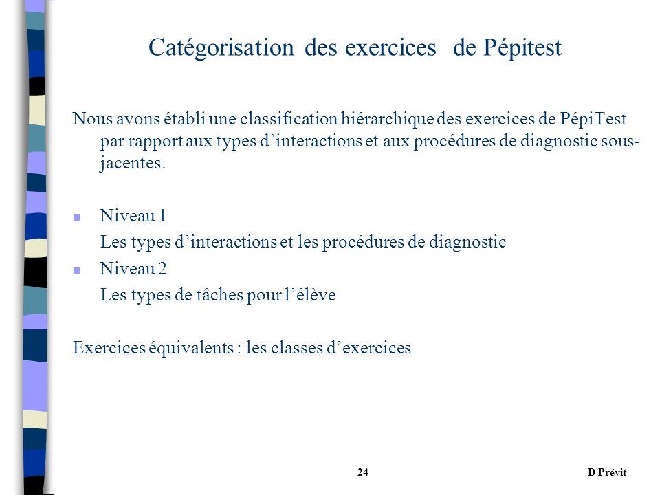 D Prévit24 Catégorisation des exercices de Pépitest Nous avons établi une classification hiérarchique des exercices de PépiTest par rapport aux types dinteractions et aux procédures de diagnostic sous- jacentes.