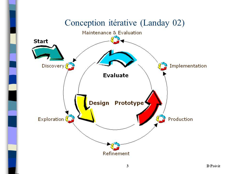 D Prévit3 Conception itérative (Landay 02)