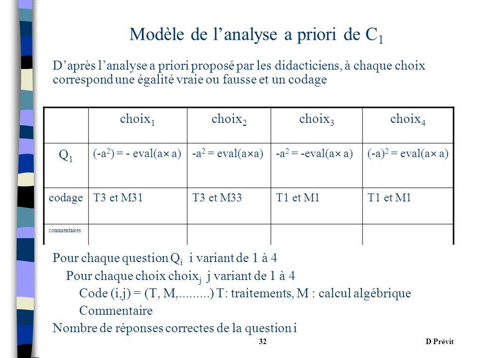 D Prévit32 Modèle de lanalyse a priori de C 1 Daprès lanalyse a priori proposé par les didacticiens, à chaque choix correspond une égalité vraie ou fausse et un codage Pour chaque question Q i i variant de 1 à 4 Pour chaque choix choix j j variant de 1 à 4 Code (i,j) = (T, M,.........) T: traitements, M : calcul algébrique Commentaire Nombre de réponses correctes de la question i choix 1 choix 2 choix 3 choix 4 Q1Q1 (-a 2 ) = - eval(a a)-a 2 = eval(a a)-a 2 = -eval(a a)(-a) 2 = eval(a a) codageT3 et M31T3 et M33T1 et M1 commentaires