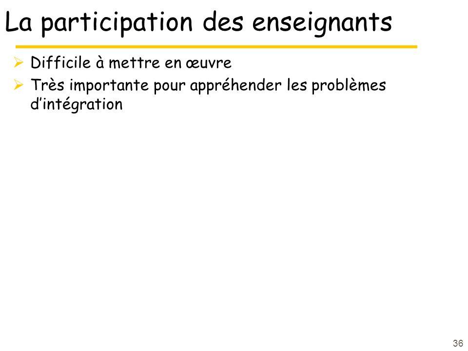 36 La participation des enseignants Difficile à mettre en œuvre Très importante pour appréhender les problèmes dintégration