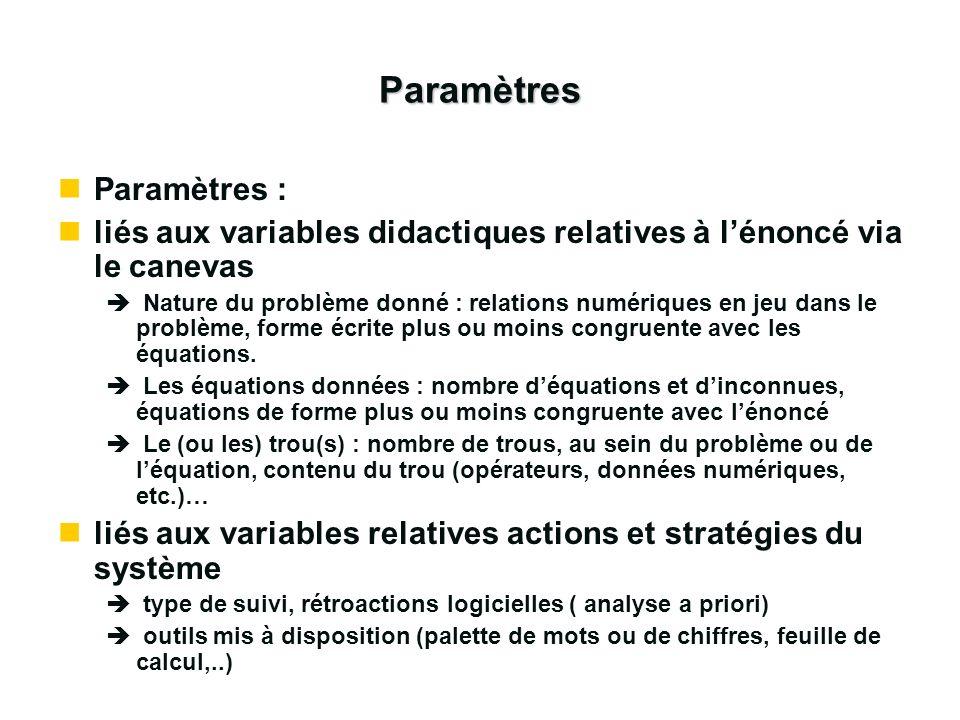 Paramètres nParamètres : nliés aux variables didactiques relatives à lénoncé via le canevas è Nature du problème donné : relations numériques en jeu d
