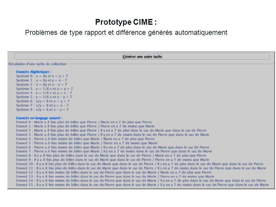 Prototype CIME : Problèmes de type rapport et différence générés automatiquement