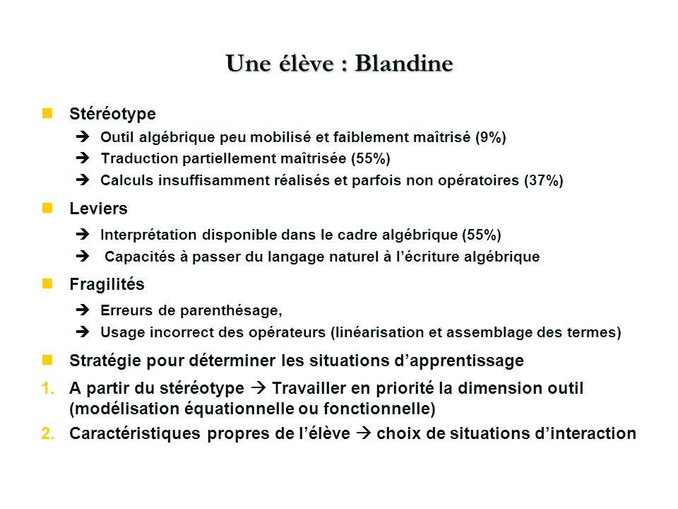 Une élève : Blandine nStéréotype èOutil algébrique peu mobilisé et faiblement maîtrisé (9%) èTraduction partiellement maîtrisée (55%) èCalculs insuffi