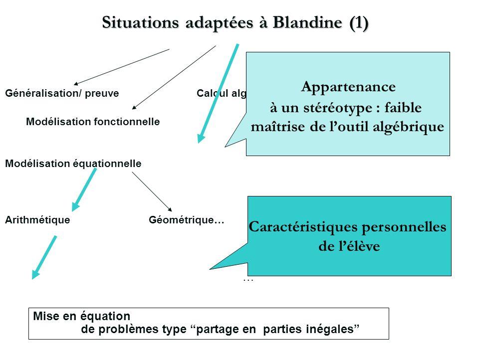 Situations adaptées à Blandine (1) Généralisation/ preuve Calcul algébrique Modélisation fonctionnelle Expressions Equations... Modélisation équationn