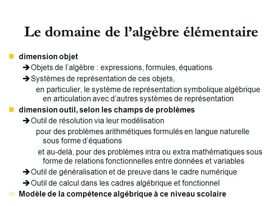 Le domaine de lalgèbre élémentaire ndimension objet èObjets de lalgèbre : expressions, formules, équations èSystèmes de représentation de ces objets,