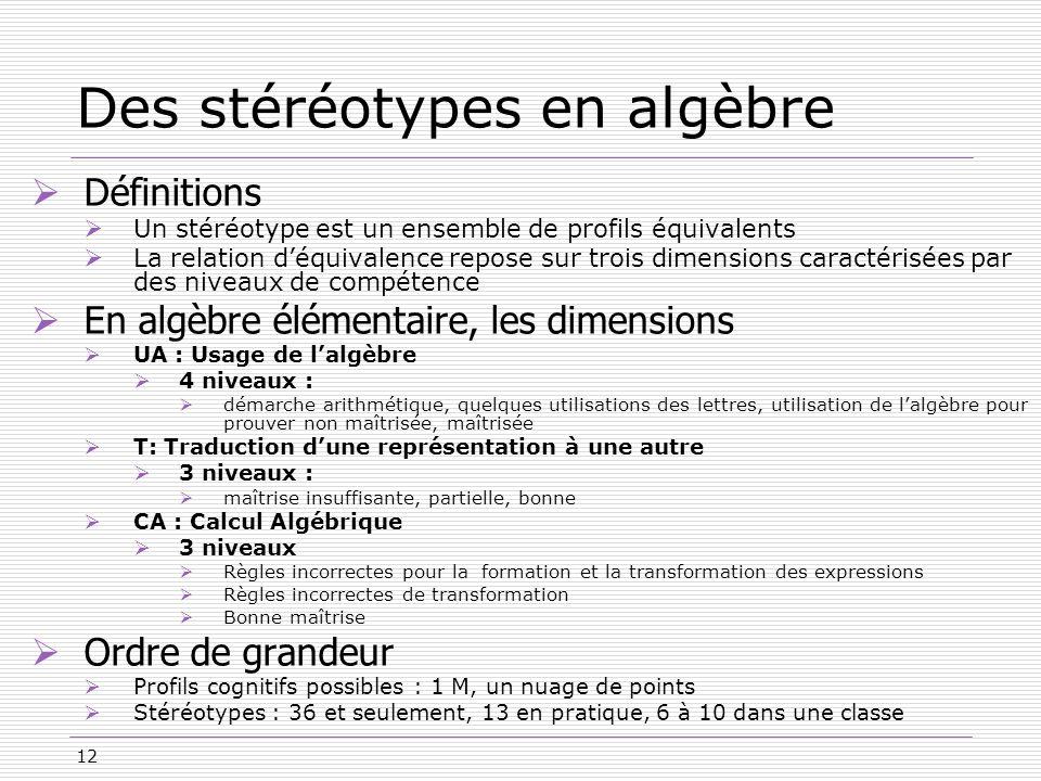 12 Des stéréotypes en algèbre Définitions Un stéréotype est un ensemble de profils équivalents La relation déquivalence repose sur trois dimensions ca