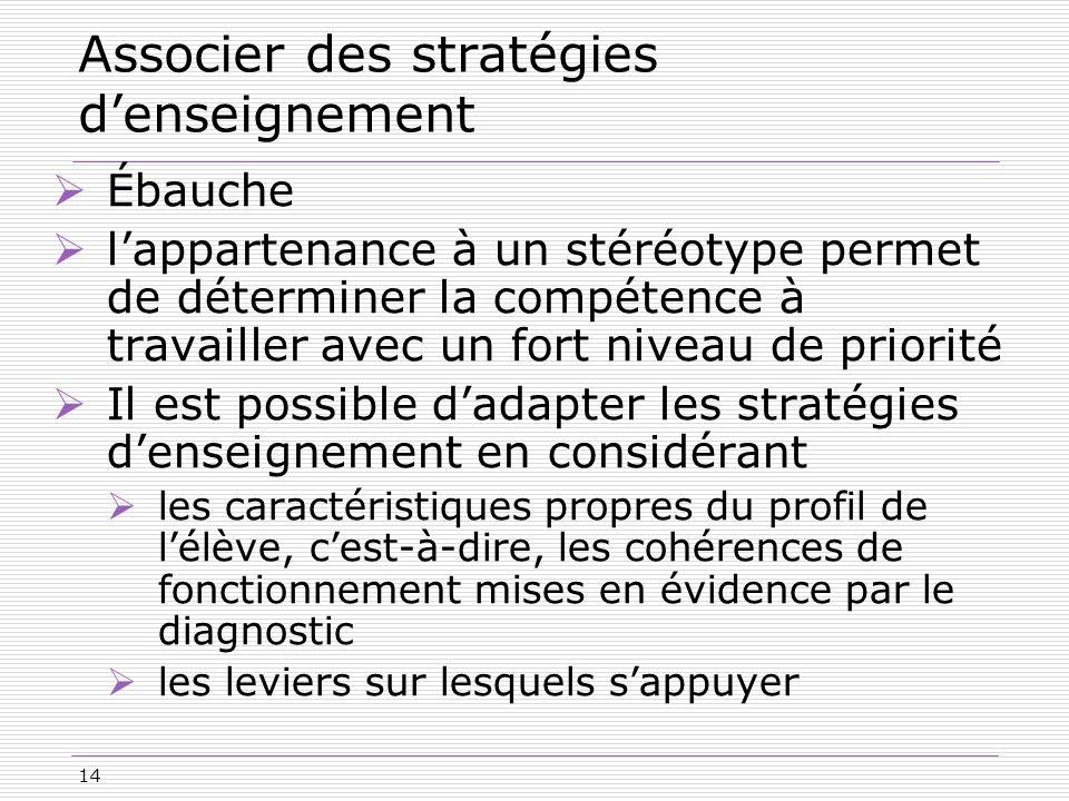 14 Associer des stratégies denseignement Ébauche lappartenance à un stéréotype permet de déterminer la compétence à travailler avec un fort niveau de
