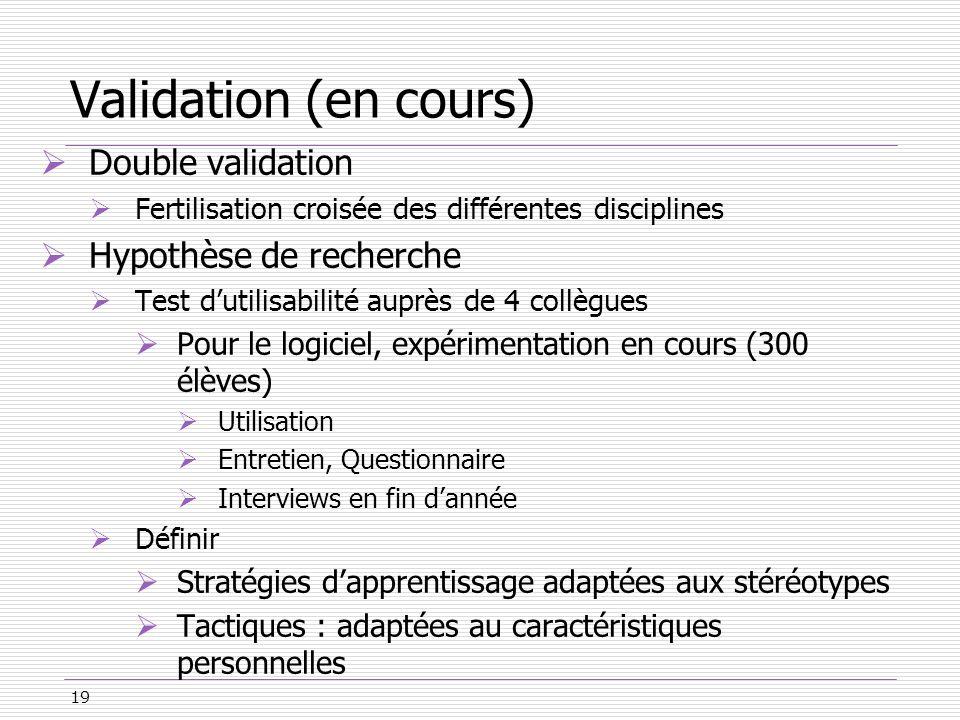 19 Validation (en cours) Double validation Fertilisation croisée des différentes disciplines Hypothèse de recherche Test dutilisabilité auprès de 4 co