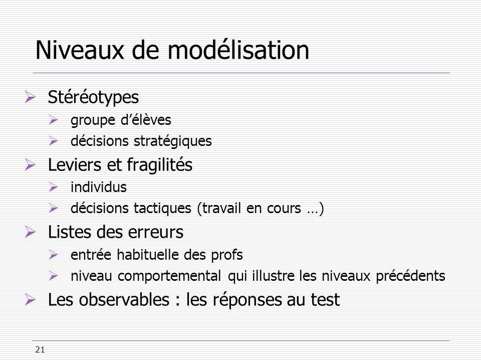 21 Niveaux de modélisation Stéréotypes groupe délèves décisions stratégiques Leviers et fragilités individus décisions tactiques (travail en cours …)