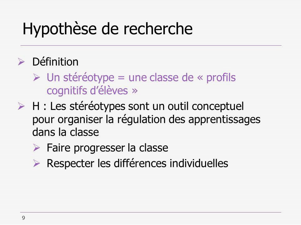 9 Hypothèse de recherche Définition Un stéréotype = une classe de « profils cognitifs délèves » H : Les stéréotypes sont un outil conceptuel pour orga