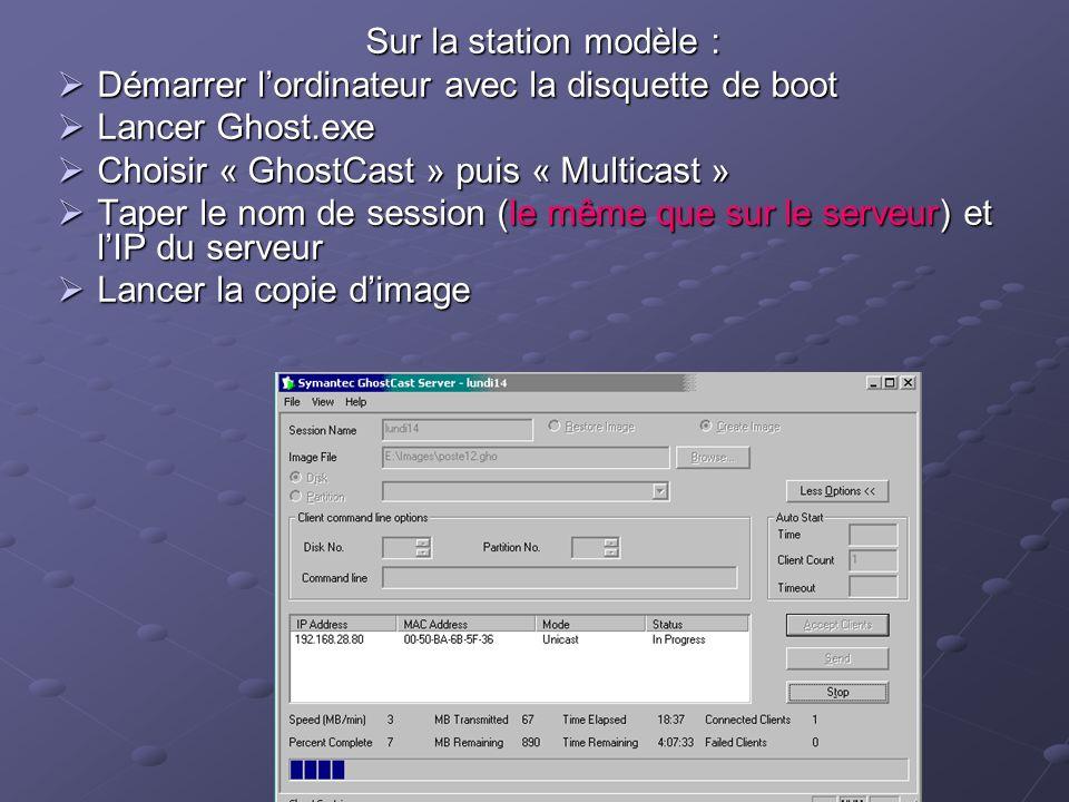 Sur la station modèle : Démarrer lordinateur avec la disquette de boot Démarrer lordinateur avec la disquette de boot Lancer Ghost.exe Lancer Ghost.ex