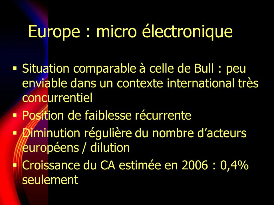 Europe : micro électronique Situation comparable à celle de Bull : peu enviable dans un contexte international très concurrentiel Position de faibless
