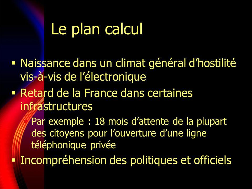 Le plan calcul Naissance dans un climat général dhostilité vis-à-vis de lélectronique Retard de la France dans certaines infrastructures Par exemple : 18 mois dattente de la plupart des citoyens pour louverture dune ligne téléphonique privée Incompréhension des politiques et officiels