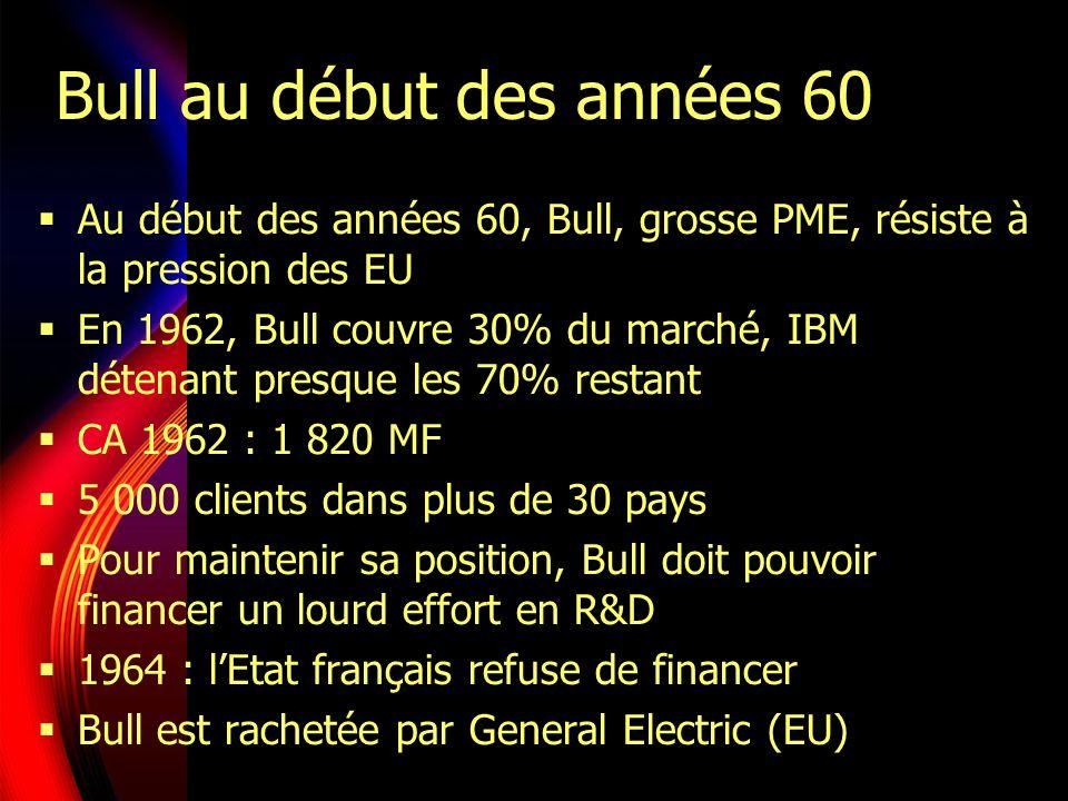 Bull au début des années 60 Au début des années 60, Bull, grosse PME, résiste à la pression des EU En 1962, Bull couvre 30% du marché, IBM détenant presque les 70% restant CA 1962 : 1 820 MF 5 000 clients dans plus de 30 pays Pour maintenir sa position, Bull doit pouvoir financer un lourd effort en R&D 1964 : lEtat français refuse de financer Bull est rachetée par General Electric (EU)