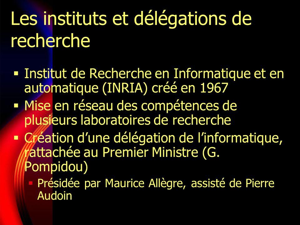 Les instituts et délégations de recherche Institut de Recherche en Informatique et en automatique (INRIA) créé en 1967 Mise en réseau des compétences de plusieurs laboratoires de recherche Création dune délégation de linformatique, rattachée au Premier Ministre (G.