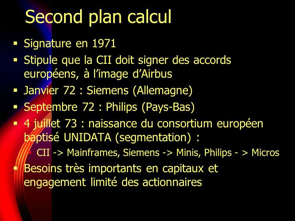 Second plan calcul Signature en 1971 Stipule que la CII doit signer des accords européens, à limage dAirbus Janvier 72 : Siemens (Allemagne) Septembre 72 : Philips (Pays-Bas) 4 juillet 73 : naissance du consortium européen baptisé UNIDATA (segmentation) : CII -> Mainframes, Siemens -> Minis, Philips - > Micros Besoins très importants en capitaux et engagement limité des actionnaires