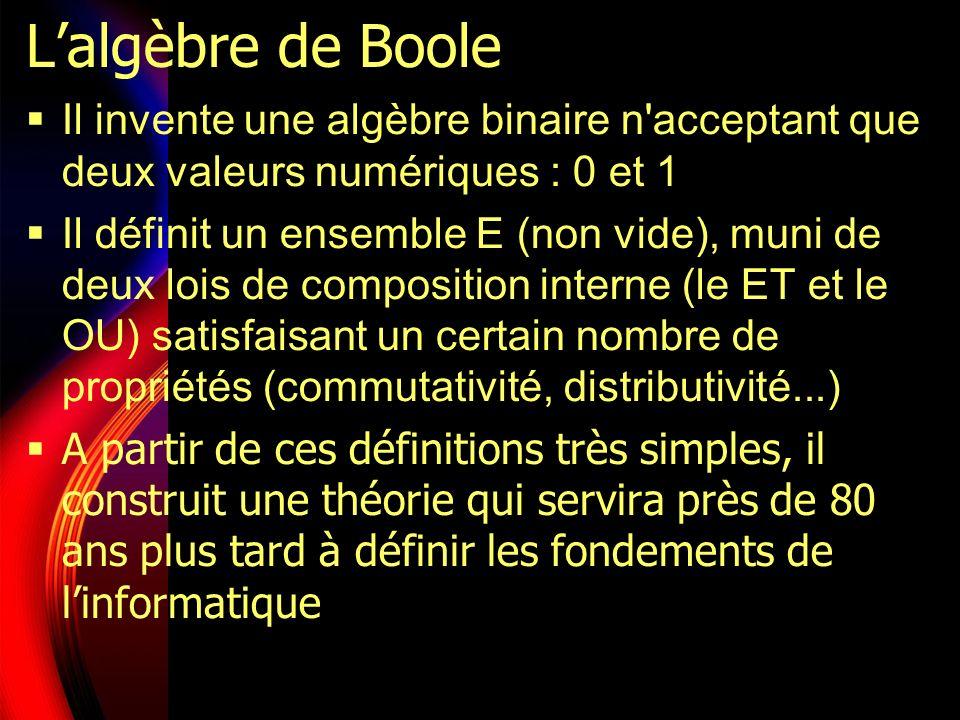 Lalgèbre de Boole Il invente une algèbre binaire n acceptant que deux valeurs numériques : 0 et 1 Il définit un ensemble E (non vide), muni de deux lois de composition interne (le ET et le OU) satisfaisant un certain nombre de propriétés (commutativité, distributivité...) A partir de ces définitions très simples, il construit une théorie qui servira près de 80 ans plus tard à définir les fondements de linformatique