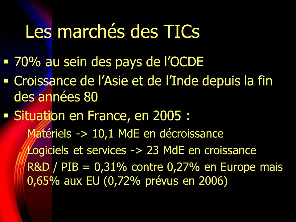 Les marchés des TICs 70% au sein des pays de lOCDE Croissance de lAsie et de lInde depuis la fin des années 80 Situation en France, en 2005 : Matériels -> 10,1 MdE en décroissance Logiciels et services -> 23 MdE en croissance R&D / PIB = 0,31% contre 0,27% en Europe mais 0,65% aux EU (0,72% prévus en 2006)