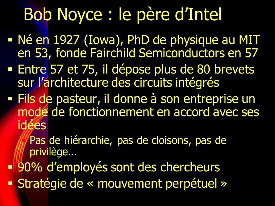 Bob Noyce : le père dIntel Né en 1927 (Iowa), PhD de physique au MIT en 53, fonde Fairchild Semiconductors en 57 Entre 57 et 75, il dépose plus de 80 brevets sur larchitecture des circuits intégrés Fils de pasteur, il donne à son entreprise un mode de fonctionnement en accord avec ses idées Pas de hiérarchie, pas de cloisons, pas de privilège… 90% demployés sont des chercheurs Stratégie de « mouvement perpétuel »