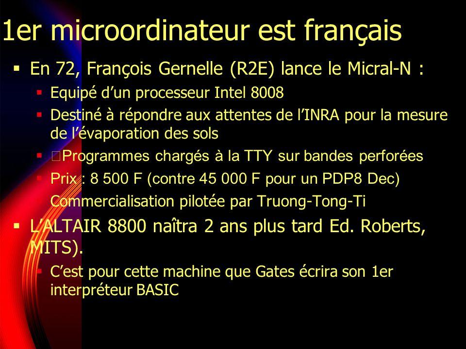 1er microordinateur est français En 72, François Gernelle (R2E) lance le Micral-N : Equipé dun processeur Intel 8008 Destiné à répondre aux attentes de lINRA pour la mesure de lévaporation des sols Programmes chargés à la TTY sur bandes perforées Prix : 8 500 F (contre 45 000 F pour un PDP8 Dec) Commercialisation pilotée par Truong-Tong-Ti LALTAIR 8800 naîtra 2 ans plus tard Ed.